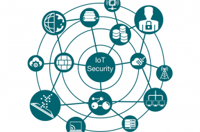 Absolute Access ID Internet of Things